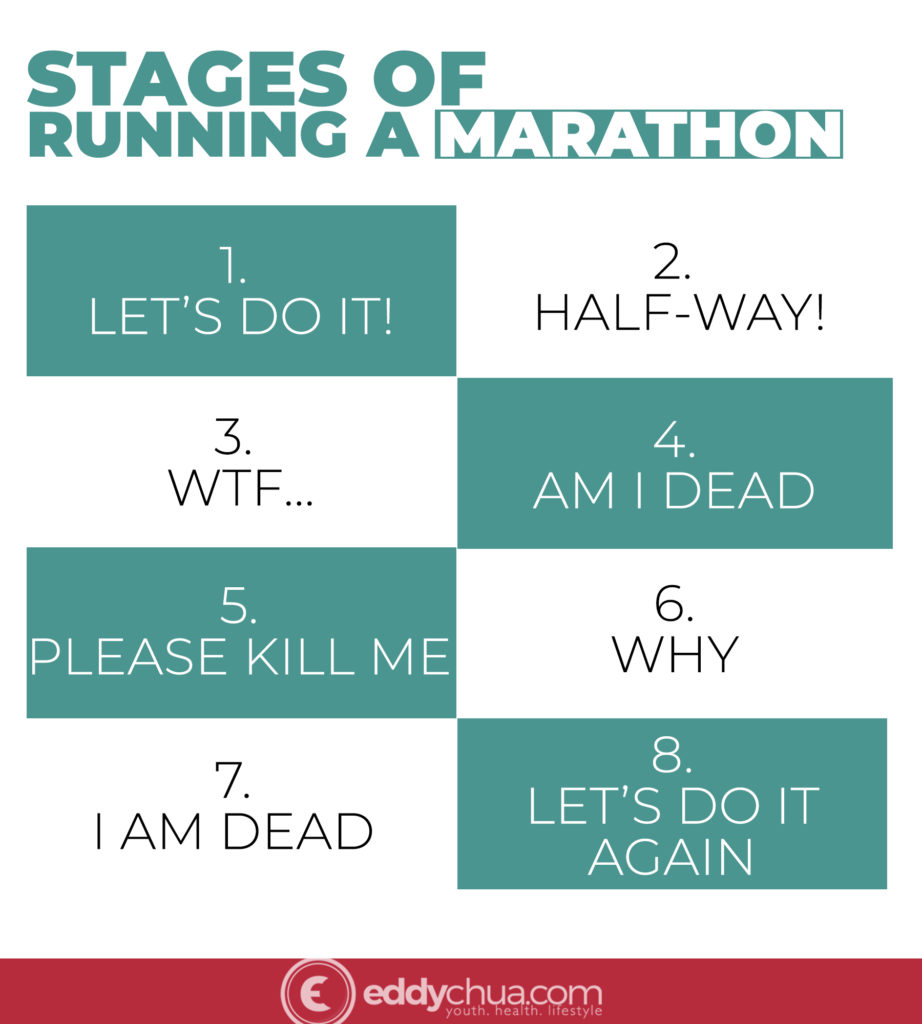 Stages of running a marathon
